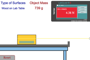physics friction lab Department of physics and astronomy force of friction introduction the force of friction (f f) is an interaction between two surfaces that are in contact with each.