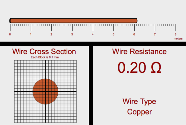 Resistance of a Wire Lab